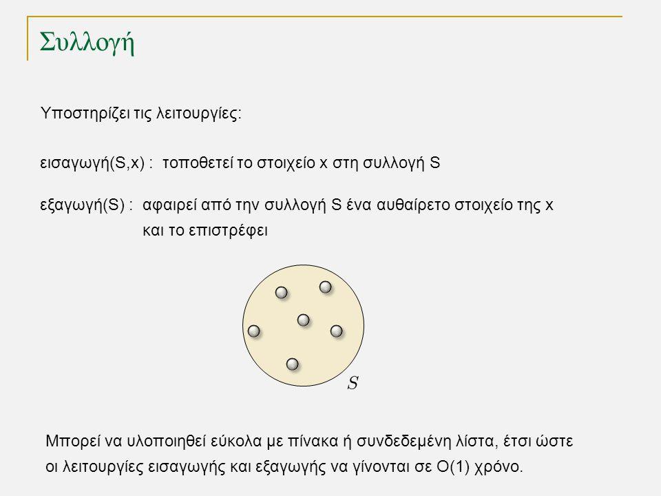 Συλλογή Υποστηρίζει τις λειτουργίες: εισαγωγή(S,x) : τοποθετεί το στοιχείο x στη συλλογή S εξαγωγή(S) : αφαιρεί από την συλλογή S ένα αυθαίρετο στοιχείο της x και το επιστρέφει Μπορεί να υλοποιηθεί εύκολα με πίνακα ή συνδεδεμένη λίστα, έτσι ώστε οι λειτουργίες εισαγωγής και εξαγωγής να γίνονται σε Ο(1) χρόνο.