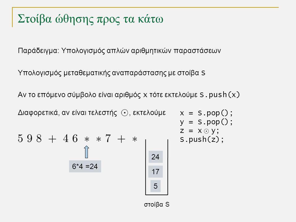 Στοίβα ώθησης προς τα κάτω Παράδειγμα: Υπολογισμός απλών αριθμητικών παραστάσεων στοίβα S 5 17 24 6*4 =24 Υπολογισμός μεταθεματικής αναπαράστασης με στοίβα S Αν το επόμενο σύμβολο είναι αριθμός x τότε εκτελούμε S.push(x) Διαφορετικά, αν είναι τελεστής , εκτελούμε x = S.pop(); y = S.pop(); z = x y; S.push(z);