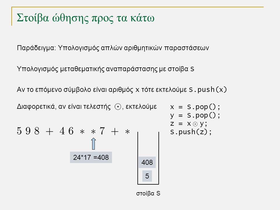 Στοίβα ώθησης προς τα κάτω Παράδειγμα: Υπολογισμός απλών αριθμητικών παραστάσεων στοίβα S 5 408 24*17 =408 Υπολογισμός μεταθεματικής αναπαράστασης με στοίβα S Αν το επόμενο σύμβολο είναι αριθμός x τότε εκτελούμε S.push(x) Διαφορετικά, αν είναι τελεστής , εκτελούμε x = S.pop(); y = S.pop(); z = x y; S.push(z);