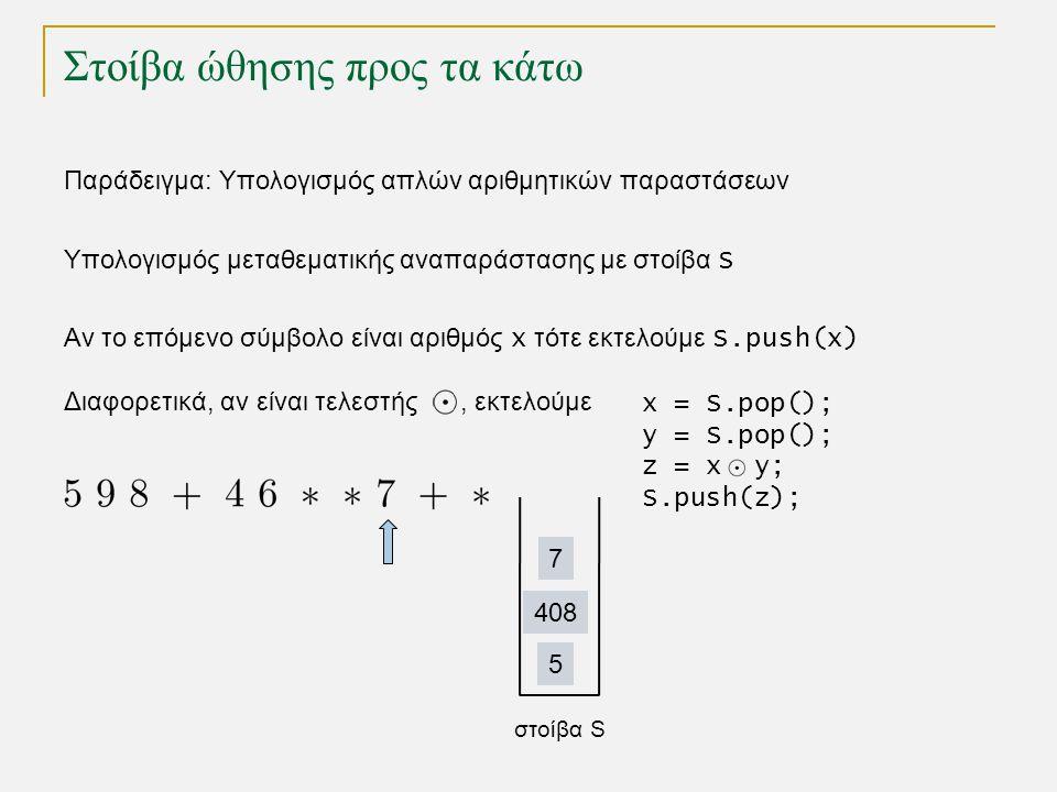 Στοίβα ώθησης προς τα κάτω Παράδειγμα: Υπολογισμός απλών αριθμητικών παραστάσεων στοίβα S 5 408 7 Υπολογισμός μεταθεματικής αναπαράστασης με στοίβα S Αν το επόμενο σύμβολο είναι αριθμός x τότε εκτελούμε S.push(x) Διαφορετικά, αν είναι τελεστής , εκτελούμε x = S.pop(); y = S.pop(); z = x y; S.push(z);