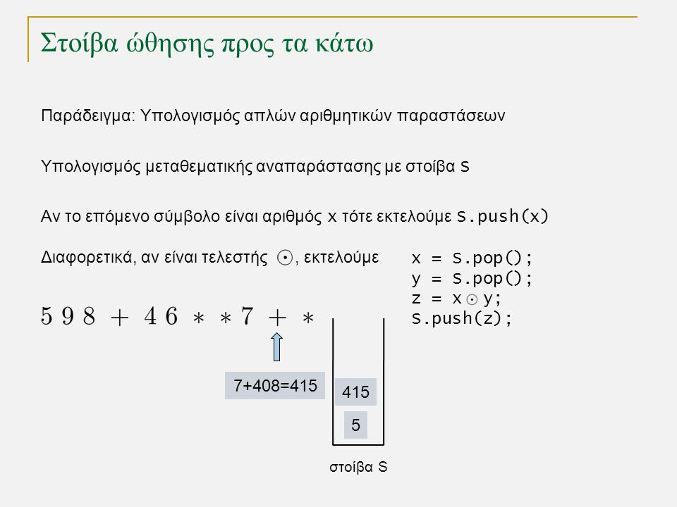 Στοίβα ώθησης προς τα κάτω Παράδειγμα: Υπολογισμός απλών αριθμητικών παραστάσεων στοίβα S 5 415 7+408=415 Υπολογισμός μεταθεματικής αναπαράστασης με στοίβα S Αν το επόμενο σύμβολο είναι αριθμός x τότε εκτελούμε S.push(x) Διαφορετικά, αν είναι τελεστής , εκτελούμε x = S.pop(); y = S.pop(); z = x y; S.push(z);