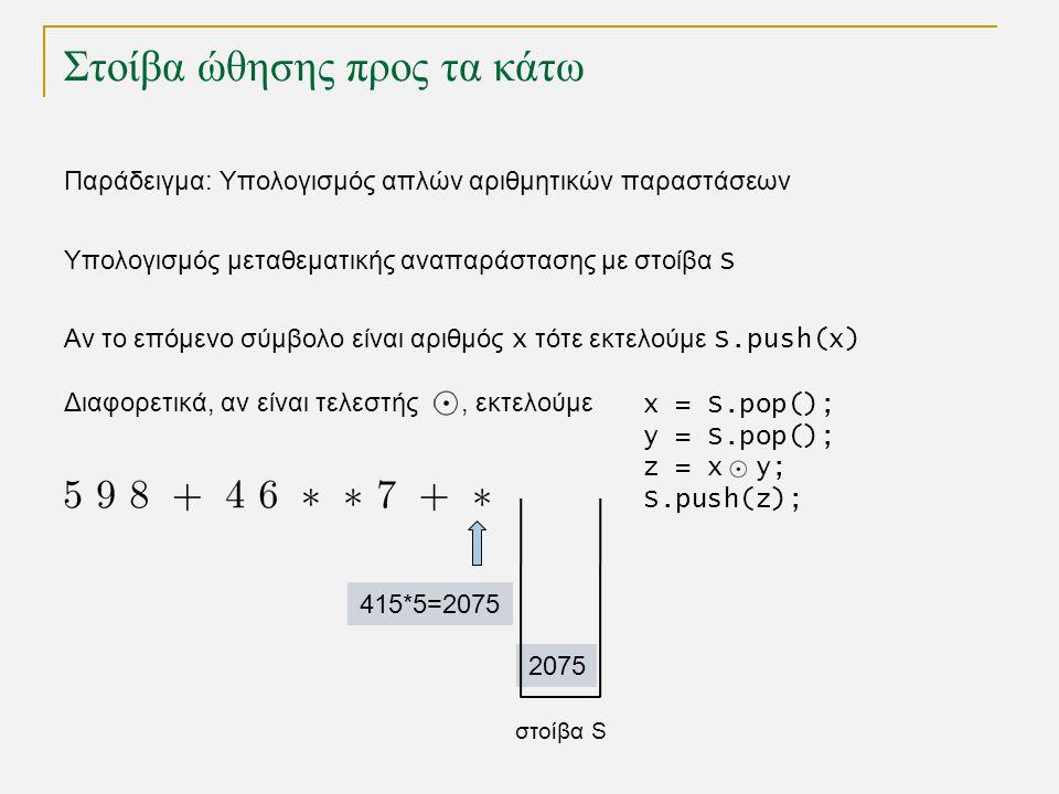 Στοίβα ώθησης προς τα κάτω Παράδειγμα: Υπολογισμός απλών αριθμητικών παραστάσεων στοίβα S 2075 415*5=2075 Υπολογισμός μεταθεματικής αναπαράστασης με στοίβα S Αν το επόμενο σύμβολο είναι αριθμός x τότε εκτελούμε S.push(x) Διαφορετικά, αν είναι τελεστής , εκτελούμε x = S.pop(); y = S.pop(); z = x y; S.push(z);