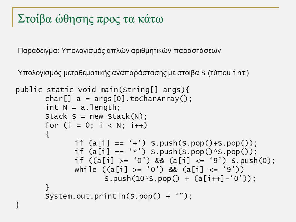 Στοίβα ώθησης προς τα κάτω Παράδειγμα: Υπολογισμός απλών αριθμητικών παραστάσεων public static void main(String[] args){ char[] a = args[0].toCharArray(); int N = a.length; Stack S = new Stack(N); for (i = 0; i < N; i++) { if (a[i] == '+') S.push(S.pop()+S.pop()); if (a[i] == '*') S.push(S.pop()*S.pop()); if ((a[i] >= '0') && (a[i] <= '9') S.push(0); while ((a[i] >= '0') && (a[i] <= '9')) S.push(10*S.pop() + (a[i++]-'0')); } System.out.println(S.pop() + ); } Υπολογισμός μεταθεματικής αναπαράστασης με στοίβα S (τύπου int )