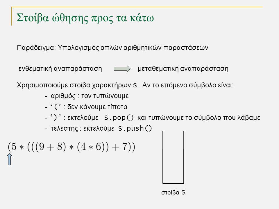 Στοίβα ώθησης προς τα κάτω Παράδειγμα: Υπολογισμός απλών αριθμητικών παραστάσεων στοίβα S μεταθεματική αναπαράστασηενθεματική αναπαράσταση Χρησιμοποιούμε στοίβα χαρακτήρων S.