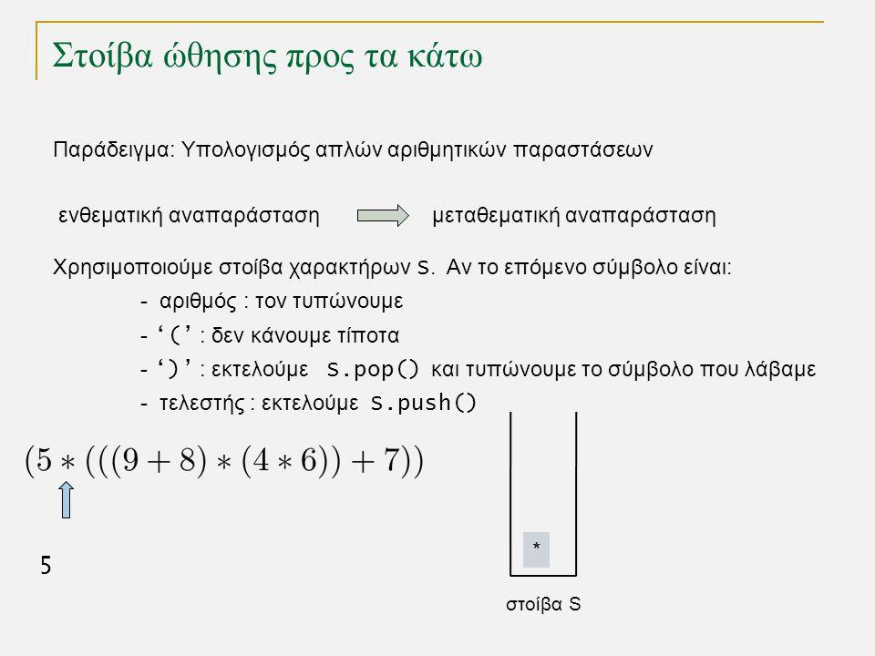 Στοίβα ώθησης προς τα κάτω Παράδειγμα: Υπολογισμός απλών αριθμητικών παραστάσεων στοίβα S ενθεματική αναπαράσταση 5 * μεταθεματική αναπαράσταση Χρησιμοποιούμε στοίβα χαρακτήρων S.