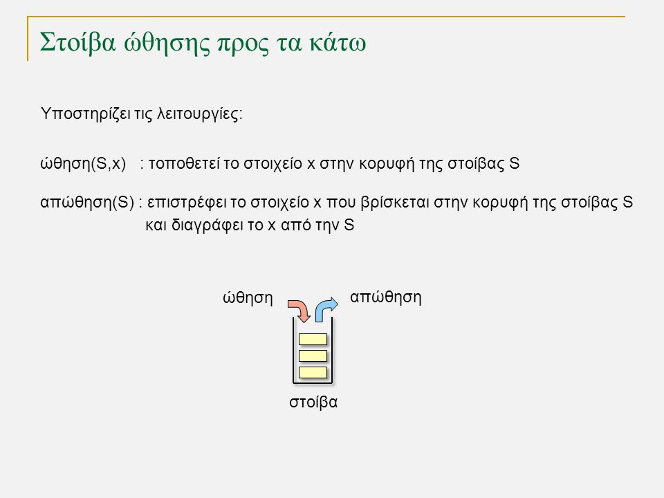 FIFO Ουρά Υλοποίηση με πίνακα 1 0 2 3 4 5 Ν-1 … tail head % N class Queue { private Item[] q; private int N, head, tail; Queue(int maxN) { q = new Item[maxN + 1]; N = maxN+1; head = N; tail = 0; } boolean isEmpty() { return (head % N == tail); } void put(Item item) { q[tail++] = item; tail = tail % N; } Item get() { head = head % N; return q[head++]; } }