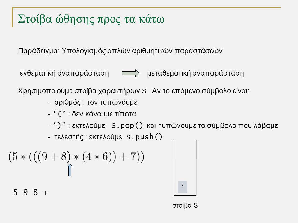 Στοίβα ώθησης προς τα κάτω Παράδειγμα: Υπολογισμός απλών αριθμητικών παραστάσεων στοίβα S ενθεματική αναπαράσταση 5 9 8 + * μεταθεματική αναπαράσταση Χρησιμοποιούμε στοίβα χαρακτήρων S.