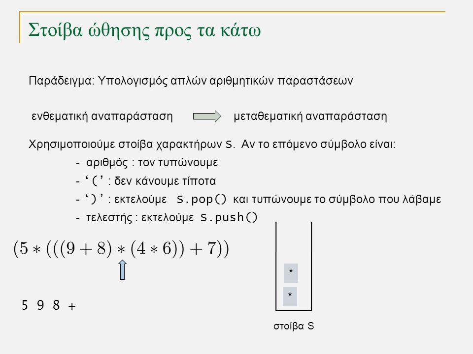 Στοίβα ώθησης προς τα κάτω Παράδειγμα: Υπολογισμός απλών αριθμητικών παραστάσεων στοίβα S ενθεματική αναπαράσταση 5 9 8 + * * μεταθεματική αναπαράσταση Χρησιμοποιούμε στοίβα χαρακτήρων S.