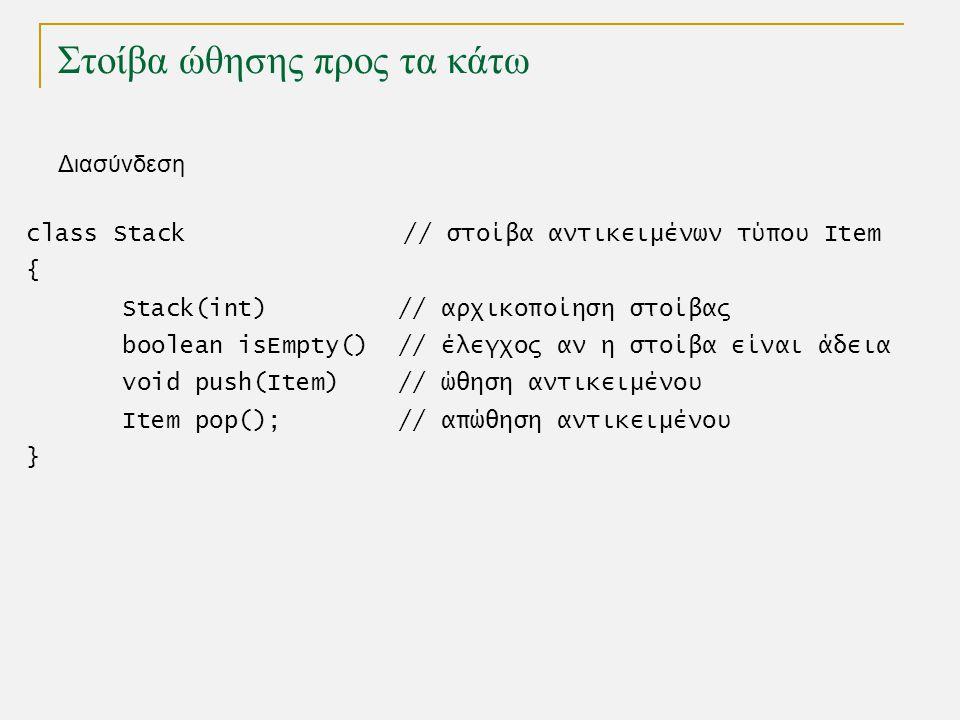 Στοίβα ώθησης προς τα κάτω Διασύνδεση class Stack // στοίβα αντικειμένων τύπου Item { Stack(int) // αρχικοποίηση στοίβας boolean isEmpty() // έλεγχος αν η στοίβα είναι άδεια void push(Item) // ώθηση αντικειμένου Item pop(); // απώθηση αντικειμένου }