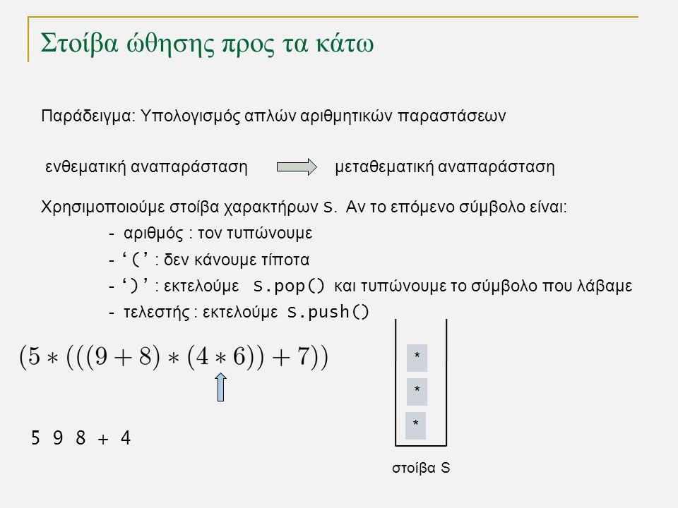 Στοίβα ώθησης προς τα κάτω Παράδειγμα: Υπολογισμός απλών αριθμητικών παραστάσεων στοίβα S ενθεματική αναπαράσταση 5 9 8 + 4 * * * μεταθεματική αναπαράσταση Χρησιμοποιούμε στοίβα χαρακτήρων S.