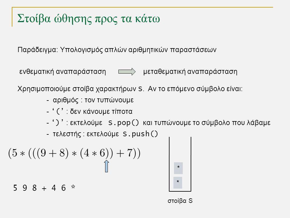 Στοίβα ώθησης προς τα κάτω Παράδειγμα: Υπολογισμός απλών αριθμητικών παραστάσεων στοίβα S ενθεματική αναπαράσταση 5 9 8 + 4 6 * * * μεταθεματική αναπαράσταση Χρησιμοποιούμε στοίβα χαρακτήρων S.