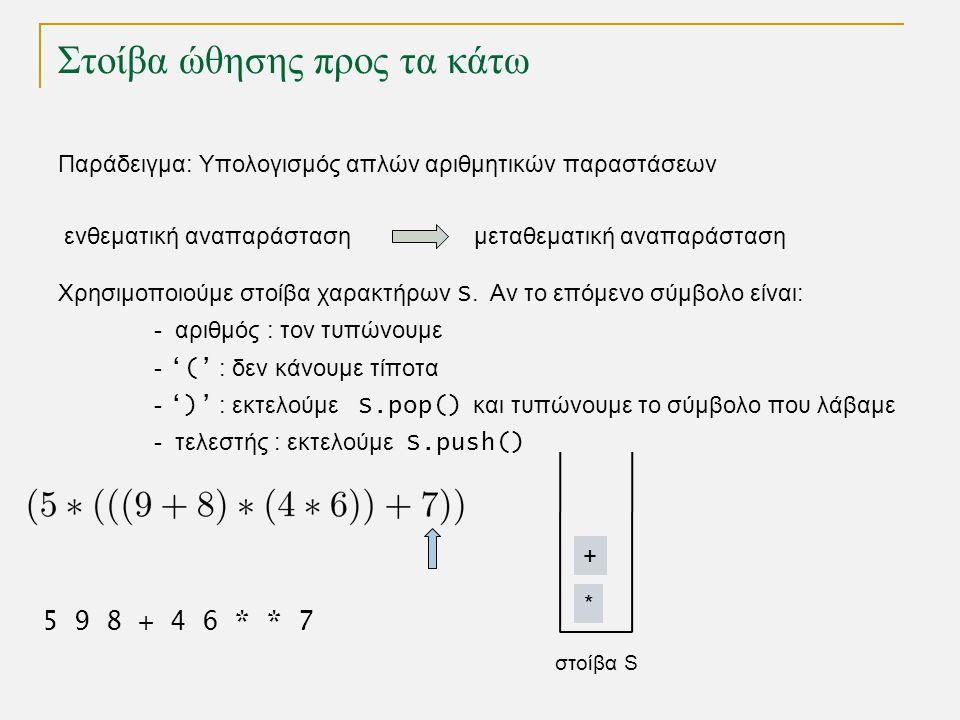 Στοίβα ώθησης προς τα κάτω Παράδειγμα: Υπολογισμός απλών αριθμητικών παραστάσεων στοίβα S ενθεματική αναπαράσταση 5 9 8 + 4 6 * * 7 * + μεταθεματική αναπαράσταση Χρησιμοποιούμε στοίβα χαρακτήρων S.