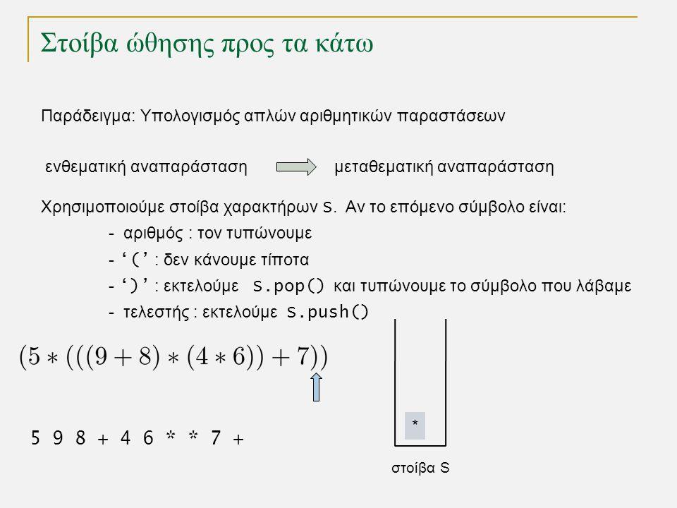 Στοίβα ώθησης προς τα κάτω Παράδειγμα: Υπολογισμός απλών αριθμητικών παραστάσεων στοίβα S ενθεματική αναπαράσταση 5 9 8 + 4 6 * * 7 + * μεταθεματική αναπαράσταση Χρησιμοποιούμε στοίβα χαρακτήρων S.