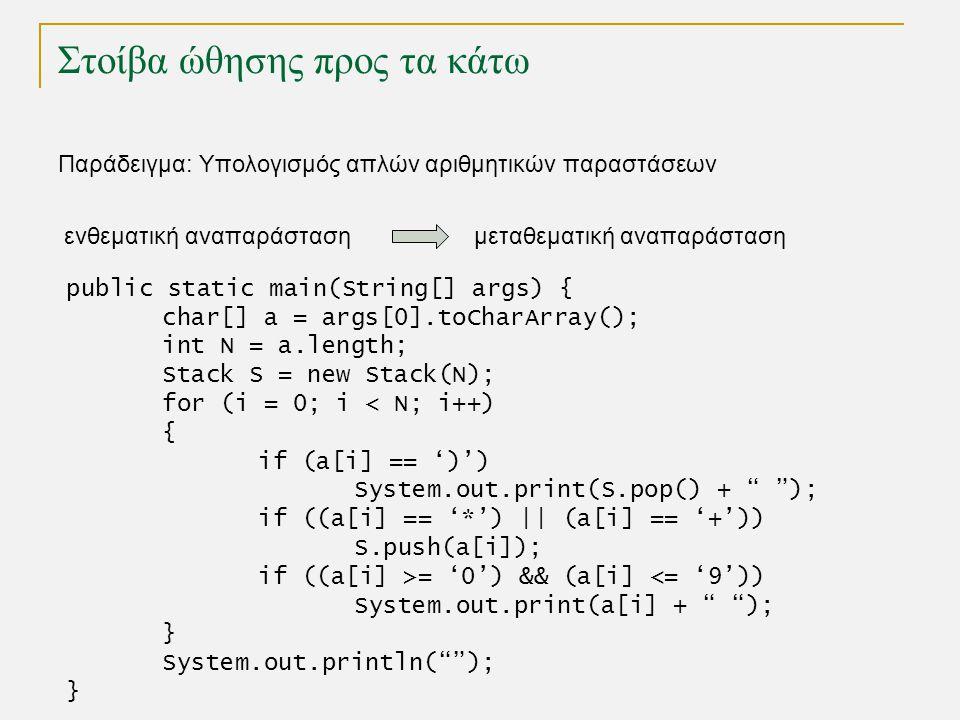 Στοίβα ώθησης προς τα κάτω Παράδειγμα: Υπολογισμός απλών αριθμητικών παραστάσεων ενθεματική αναπαράσταση public static main(String[] args) { char[] a = args[0].toCharArray(); int N = a.length; Stack S = new Stack(N); for (i = 0; i < N; i++) { if (a[i] == ')') System.out.print(S.pop() + ); if ((a[i] == '*') || (a[i] == '+')) S.push(a[i]); if ((a[i] >= '0') && (a[i] <= '9')) System.out.print(a[i] + ); } System.out.println( ); } μεταθεματική αναπαράσταση