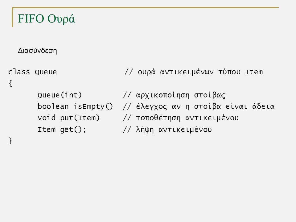 FIFO Ουρά Διασύνδεση class Queue // ουρά αντικειμένων τύπου Item { Queue(int) // αρχικοποίηση στοίβας boolean isEmpty() // έλεγχος αν η στοίβα είναι άδεια void put(Item) // τοποθέτηση αντικειμένου Item get(); // λήψη αντικειμένου }