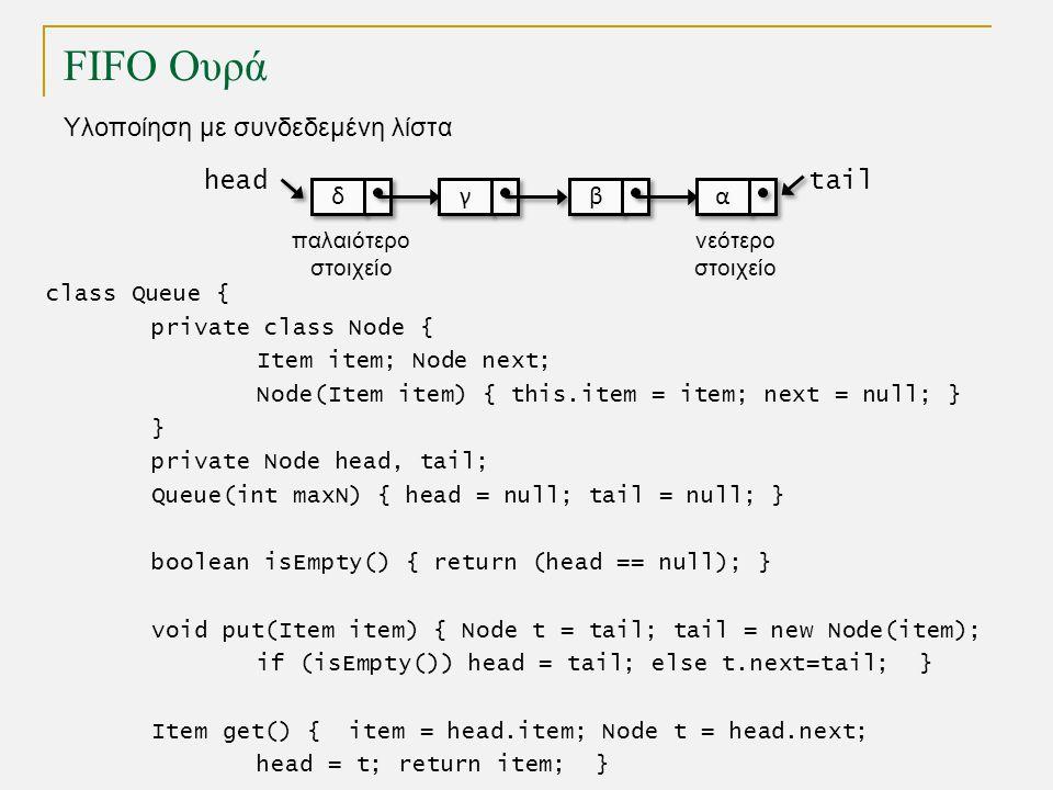 FIFO Ουρά Υλοποίηση με συνδεδεμένη λίστα δ δ γ γ β β α α νεότερο στοιχείο class Queue { private class Node { Item item; Node next; Node(Item item) { t