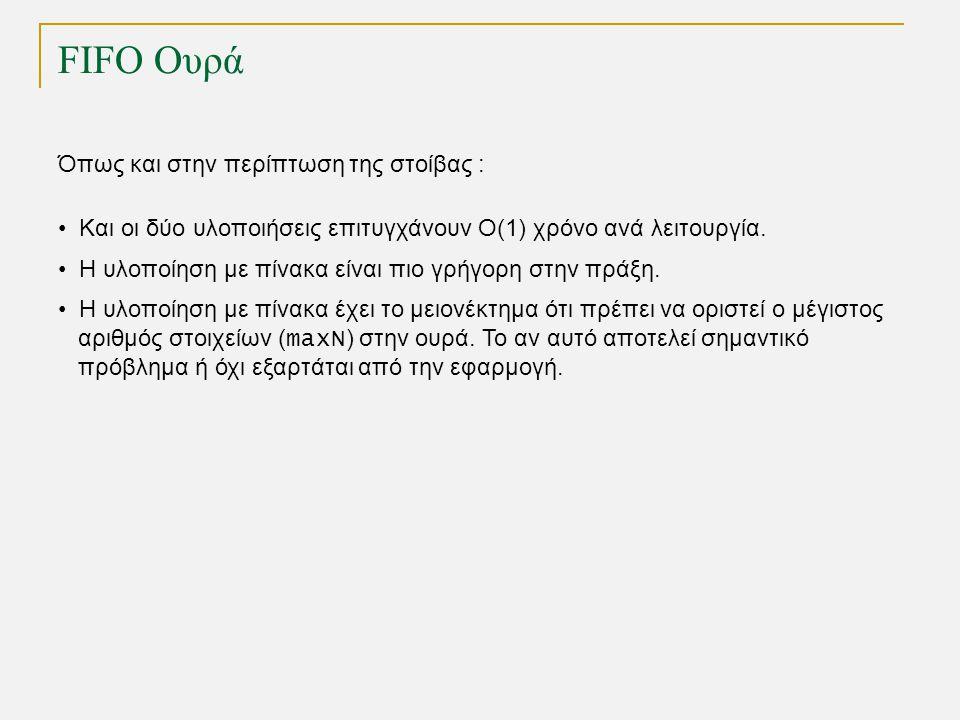 FIFO Ουρά Όπως και στην περίπτωση της στοίβας : • Και οι δύο υλοποιήσεις επιτυγχάνουν Ο(1) χρόνο ανά λειτουργία.