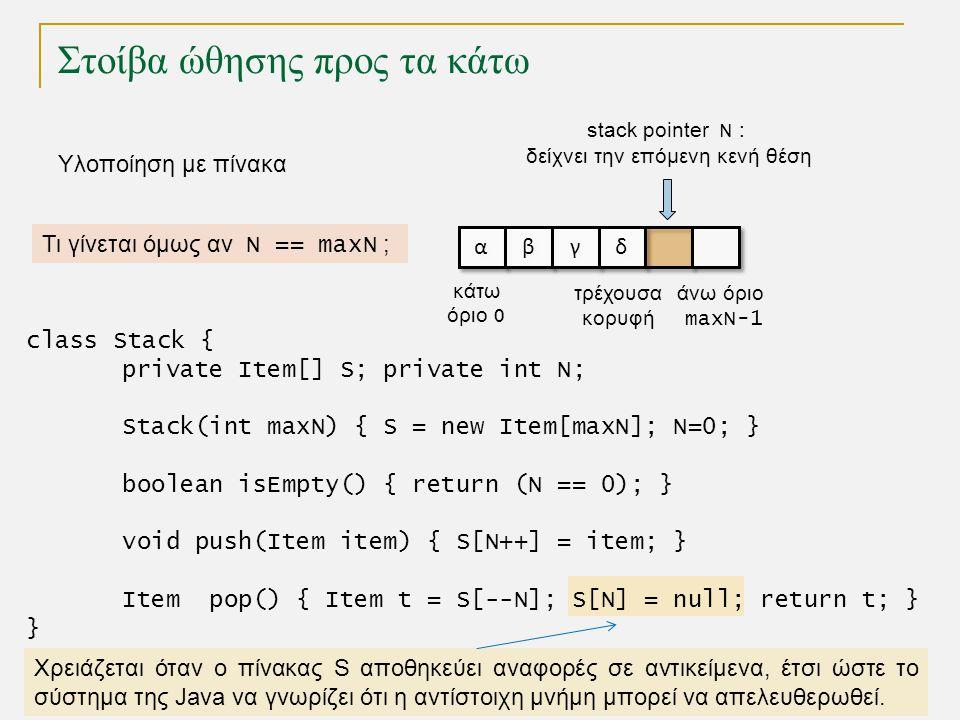 Στοίβα ώθησης προς τα κάτω Υλοποίηση με πίνακα class Stack { private Item[] S; private int N; Stack(int maxN) { S = new Item[maxN]; N=0; } boolean isEmpty() { return (N == 0); } void push(Item item) { S[N++] = item; } Item pop() { Item t = S[--N]; S[N] = null; return t; } } α α β β γ γ δ δ κάτω όριο 0 άνω όριο maxN-1 τρέχουσα κορυφή stack pointer Ν : δείχνει την επόμενη κενή θέση Χρειάζεται όταν ο πίνακας S αποθηκεύει αναφορές σε αντικείμενα, έτσι ώστε το σύστημα της Java να γνωρίζει ότι η αντίστοιχη μνήμη μπορεί να απελευθερωθεί.
