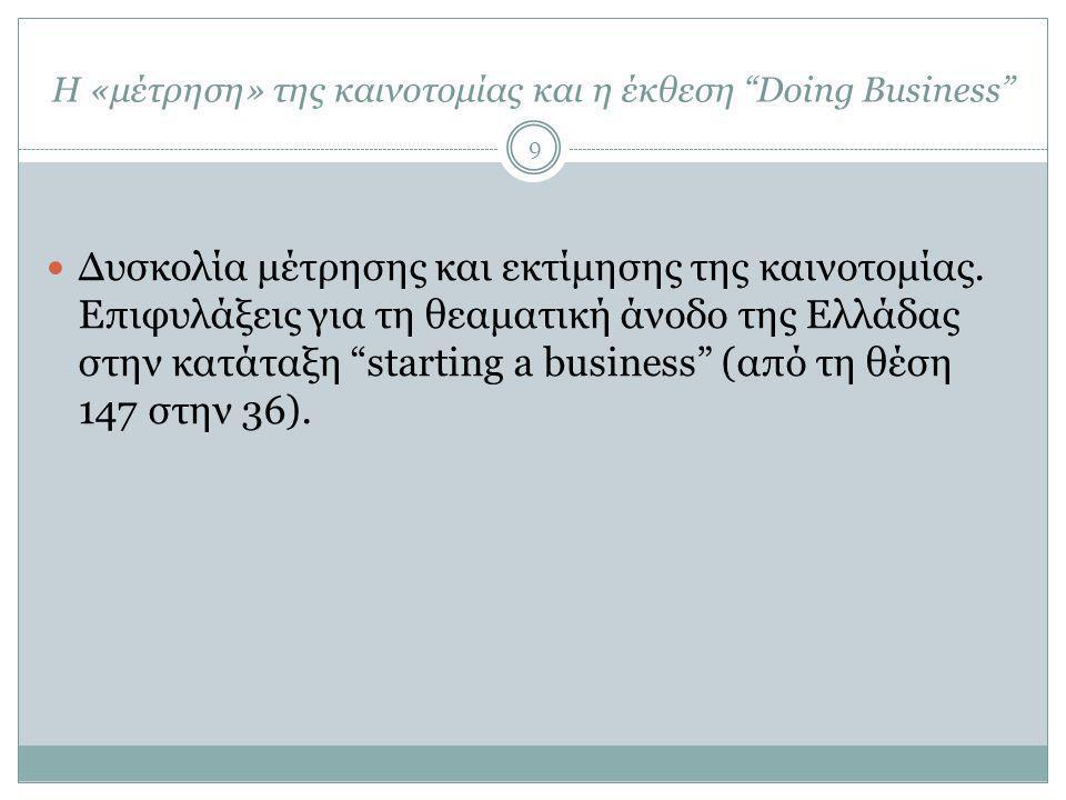 """Η «μέτρηση» της καινοτομίας και η έκθεση """"Doing Business""""  Δυσκολία μέτρησης και εκτίμησης της καινοτομίας. Επιφυλάξεις για τη θεαματική άνοδο της Ελ"""