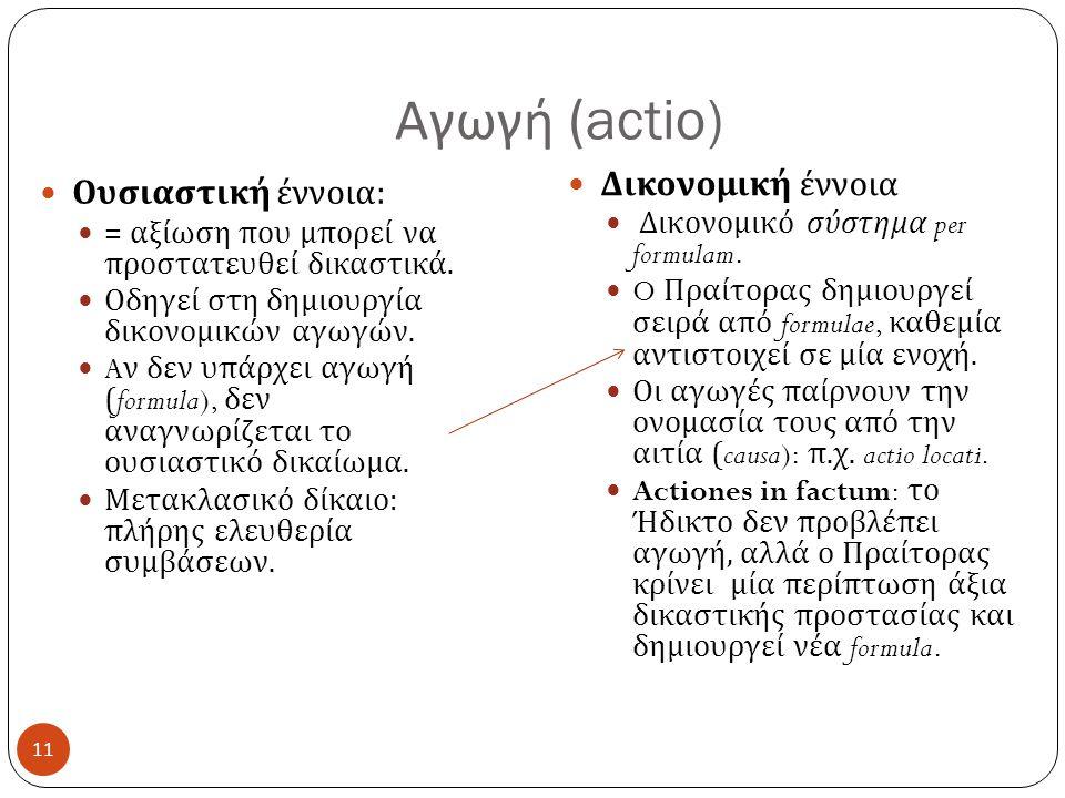 Αγωγή (actio) 11  Δικονομική έννοια  Δικονομικό σύστημα per formulam.