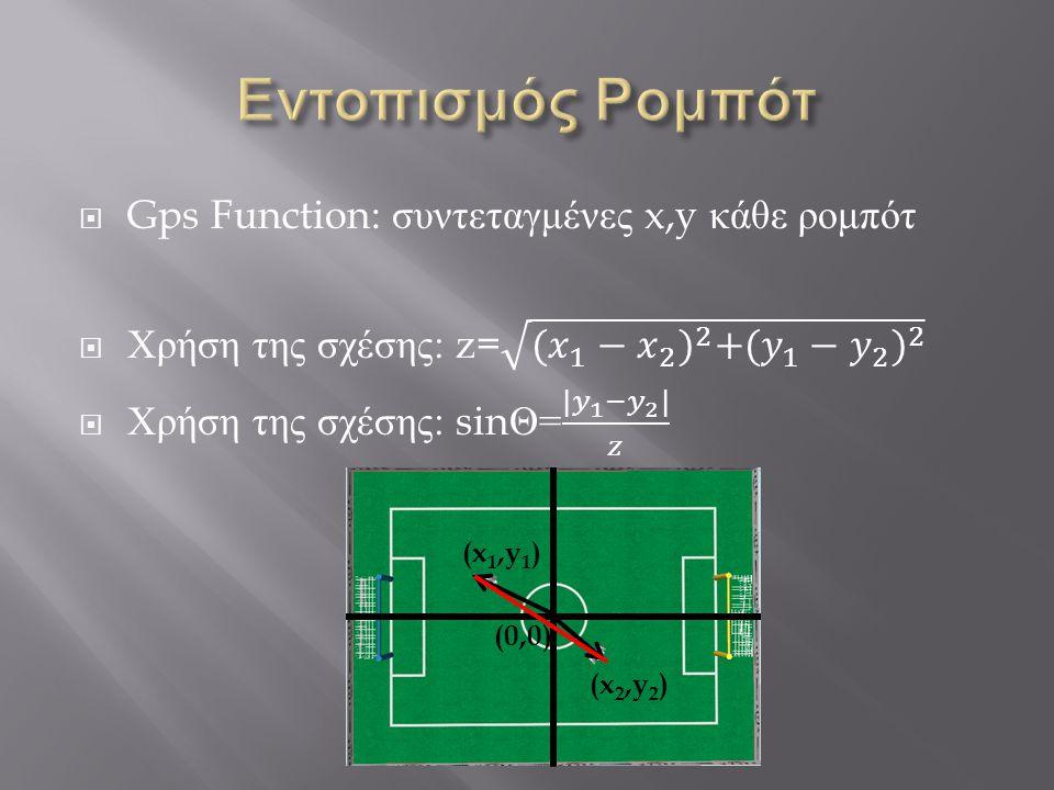 (0,0) (x 1,y 1 ) (x 2,y 2 )