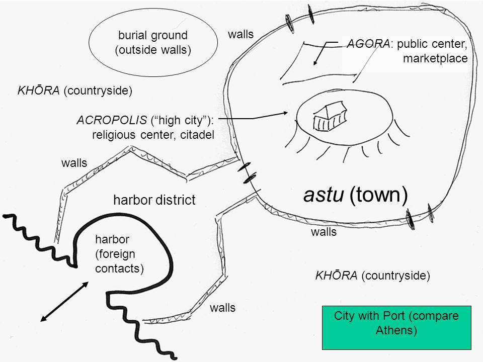theater and sacred area of Dionysus Acropolis: sacred area of Athena