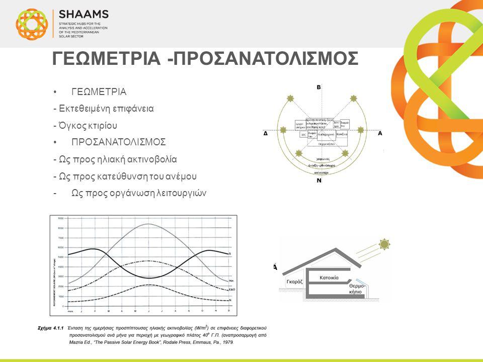 •ΓΕΩΜΕΤΡΙΑ - Εκτεθειμένη επιφάνεια - Όγκος κτιρίου •ΠΡΟΣΑΝΑΤΟΛΙΣΜΟΣ - Ως προς ηλιακή ακτινοβολία - Ως προς κατεύθυνση του ανέμου -Ως προς οργάνωση λει