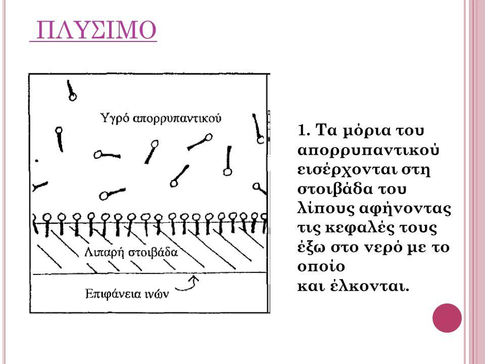 ΠΛΥΣΙΜO 1.