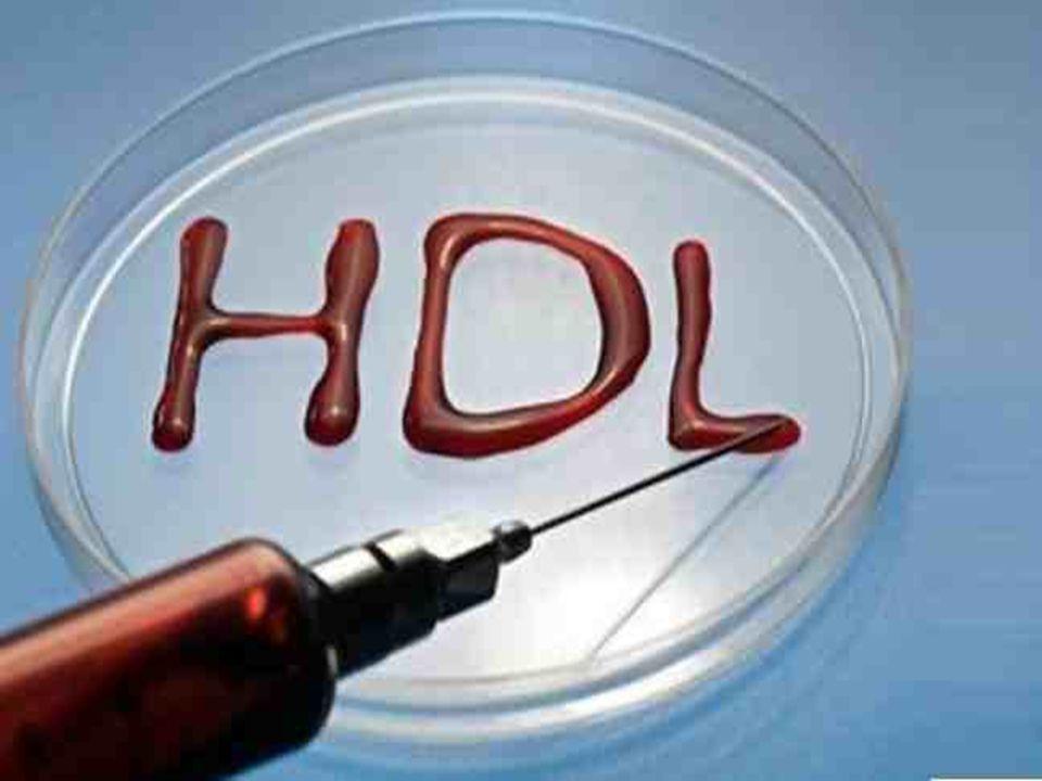 Κατιγοριες  Οι πιο γνωστές λιποπρωτεΐνες είναι η λιποπρωτεΐνη υψηλής πυκνότητας (HDL) και η λιποπρωτεΐνη χαμηλής πυκνότητας (LDL). Η χοληστερίνη που