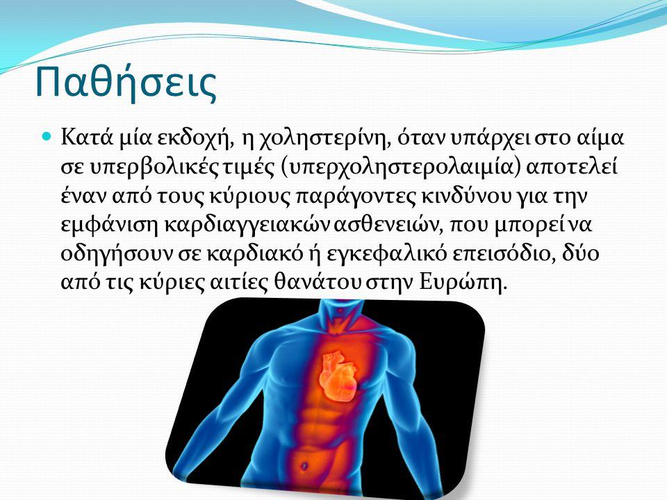 Παθήσεις  Κατά μία εκδοχή, η χοληστερίνη, όταν υπάρχει στο αίμα σε υπερβολικές τιμές (υπερχοληστερολαιμία) αποτελεί έναν από τους κύριους παράγοντες