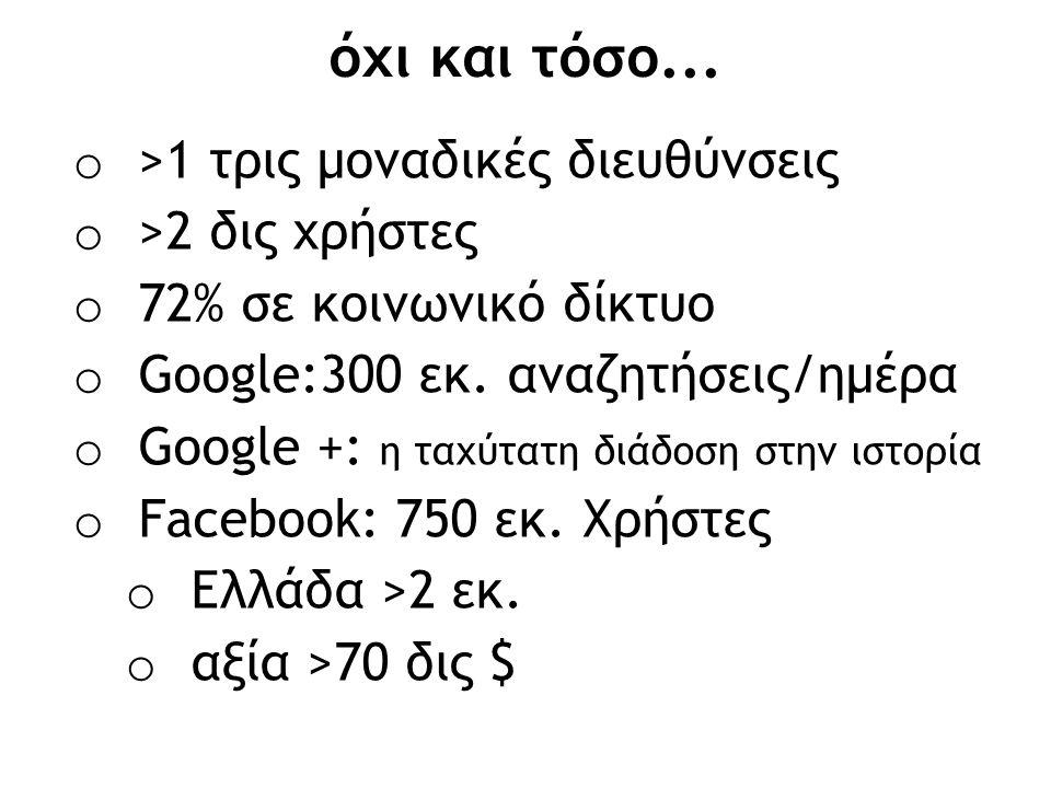 όχι και τόσο... o >1 τρις μοναδικές διευθύνσεις o >2 δις χρήστες o 72% σε κοινωνικό δίκτυο o Google:300 εκ. αναζητήσεις/ημέρα o Google +: η ταχύτατη δ