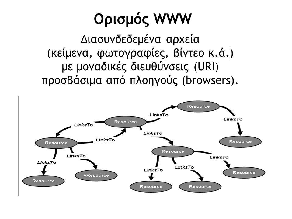 Ορισμός WWW Διασυνδεδεμένα αρχεία (κείμενα, φωτογραφίες, βίντεο κ.ά.) με μοναδικές διευθύνσεις (URI) προσβάσιμα από πλοηγούς (browsers).