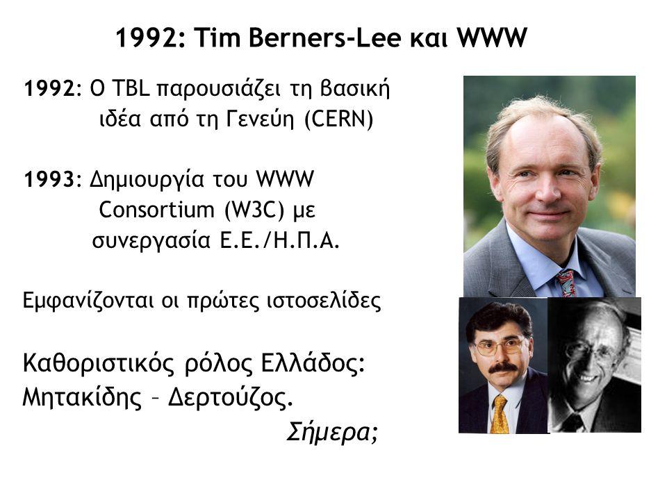1992: Tim Berners-Lee και WWW 1992: O TBL παρουσιάζει τη βασική ιδέα από τη Γενεύη (CERN) 1993: Δημιουργία του WWW Consortium (W3C) με συνεργασία Ε.Ε.