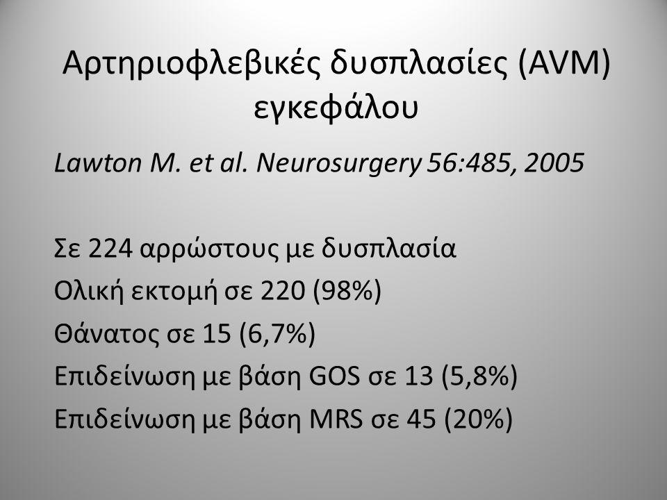 Αρτηριοφλεβικές δυσπλασίες (AVM) εγκεφάλου Lawton M. et al. Neurosurgery 56:485, 2005 Σε 224 αρρώστους με δυσπλασία Ολική εκτομή σε 220 (98%) Θάνατος