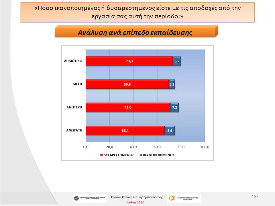 Ιούλιος 2012 «Πόσο ικανοποιημένος ή δυσαρεστημένος είστε με τις αποδοχές από την εργασία σας αυτή την περίοδο;» 155 Ανάλυση ανά επίπεδο εκπαίδευσης