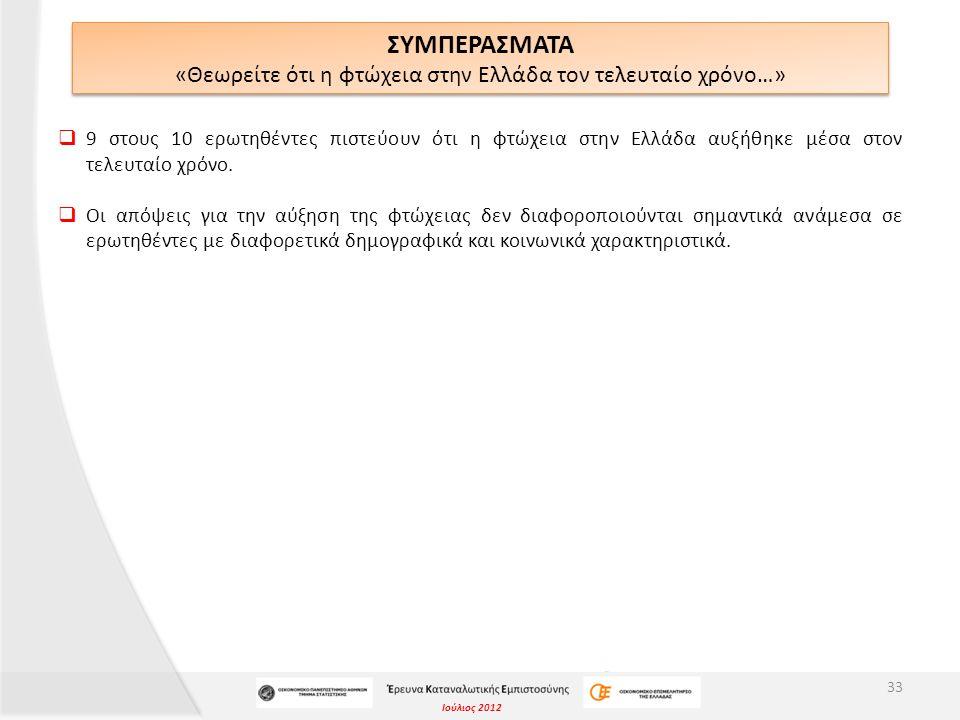Ιούλιος 2012 ΣΥΜΠΕΡΑΣΜΑΤΑ «Θεωρείτε ότι η φτώχεια στην Ελλάδα τον τελευταίο χρόνο…» 33  9 στους 10 ερωτηθέντες πιστεύουν ότι η φτώχεια στην Ελλάδα αυ