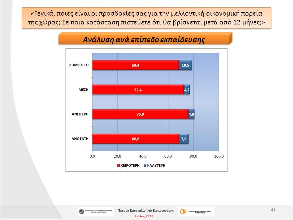 Ιούλιος 2012 «Γενικά, ποιες είναι οι προσδοκίες σας για την μελλοντική οικονομική πορεία της χώρας; Σε ποια κατάσταση πιστεύετε ότι θα βρίσκεται μετά