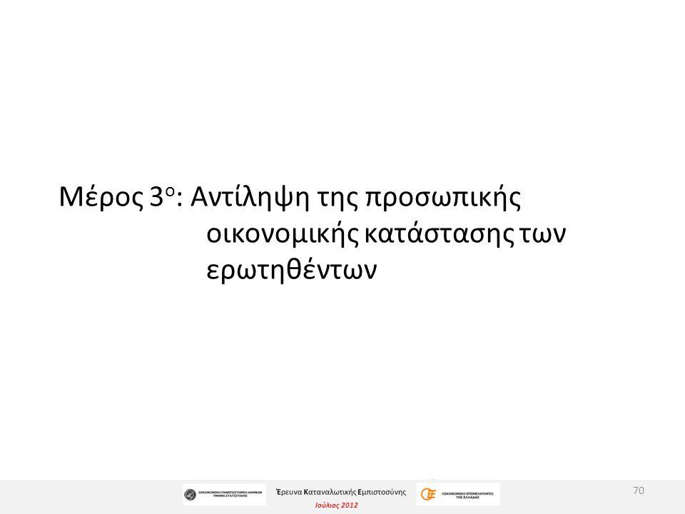Ιούλιος 2012 Μέρος 3 ο : Αντίληψη της προσωπικής οικονομικής κατάστασης των ερωτηθέντων 70