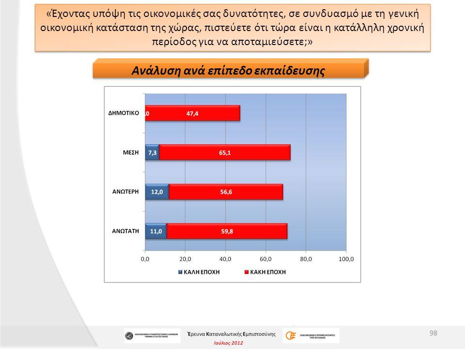 Ιούλιος 2012 «Έχοντας υπόψη τις οικονομικές σας δυνατότητες, σε συνδυασμό με τη γενική οικονομική κατάσταση της χώρας, πιστεύετε ότι τώρα είναι η κατά
