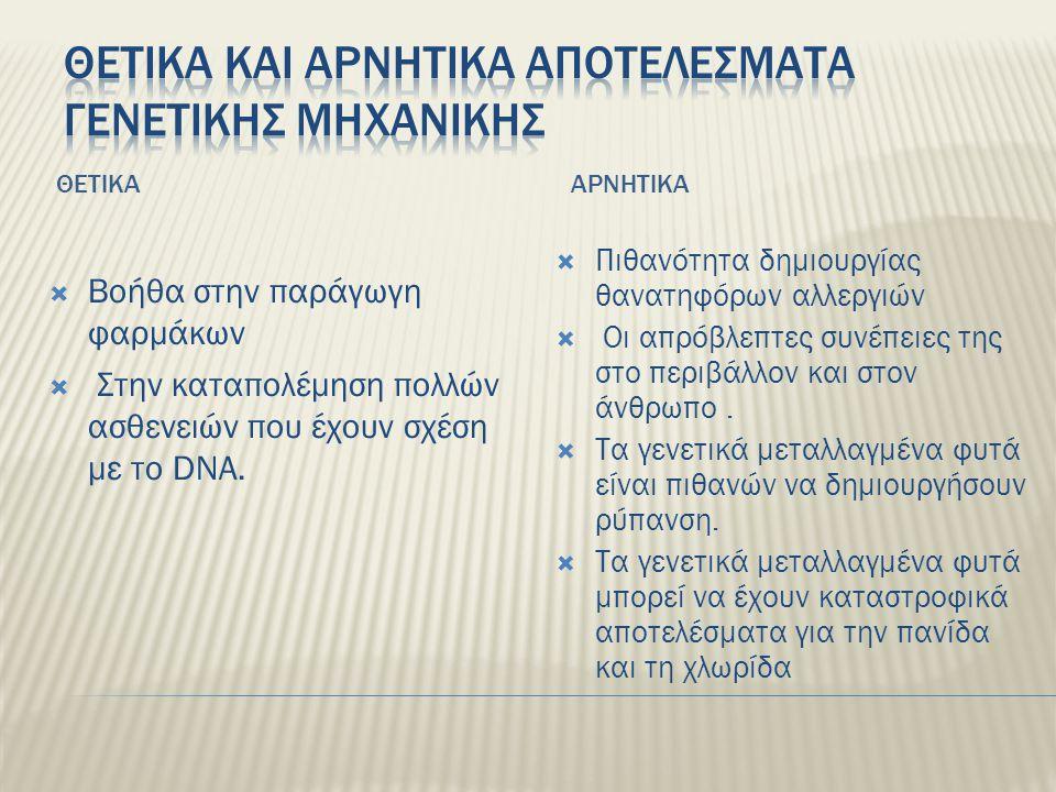 ΘΕΤΙΚΑΑΡΝΗΤΙΚΑ  Βοήθα στην παράγωγη φαρμάκων  Στην καταπολέμηση πολλών ασθενειών που έχουν σχέση με το DNA.  Πιθανότητα δημιουργίας θανατηφόρων αλλ