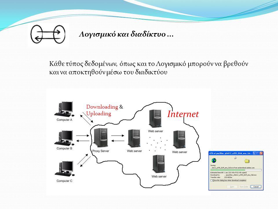 Λογισμικό και διαδίκτυο... Κάθε τύπος δεδομένων, όπως και το Λογισμικό μπορούν να βρεθούν και να αποκτηθούν μέσω του διαδικτύου Internet Downloading &