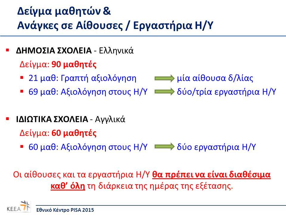 Δείγμα μαθητών & Ανάγκες σε Αίθουσες / Εργαστήρια Η/Υ  ΔΗΜΟΣΙΑ ΣΧΟΛΕΙΑ - Ελληνικά Δείγμα: 90 μαθητές  21 μαθ: Γραπτή αξιολόγησημία αίθουσα δ/λίας 