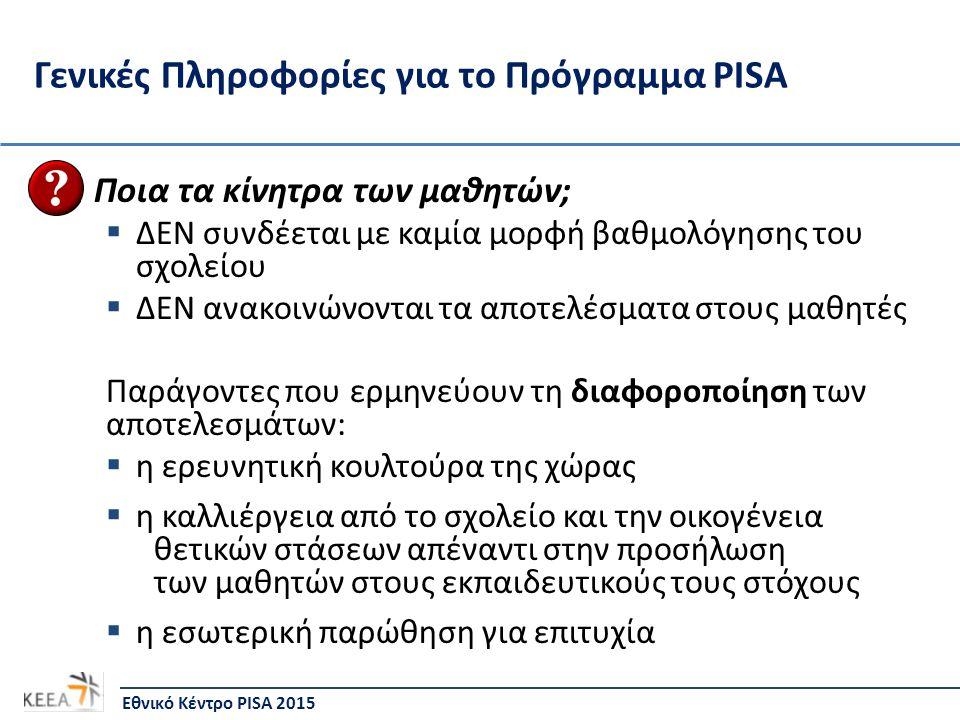 Πιλοτική Φάση PISA 2015 Ενέργειες που έχουν προηγηθεί  Υποβολή δημογραφικών στοιχείων προς τους διοργανωτές  Συμφωνία του πλαισίου δειγματοληψίας  Μεταφράσεις και έλεγχος εξεταστικού υλικού, σε συνεργασία με ομάδες ακαδημαϊκών / ΕΜΕ/ καθηγητών ειδικοτήτων  Μεταφράσεις ερωτηματολογίων (μαθητή/σχολείου) και μορφοποίησή τους για χορήγηση σε ηλεκτρονικό περιβάλλον  Διαπραγμάτευση με τους διοργανωτές προσαρμογών, ενστάσεων και διαφωνιών, σε σχέση με το υλικό της εξέτασης  Δειγματοληψία σχολείων Εθνικό Κέντρο PISA 2015