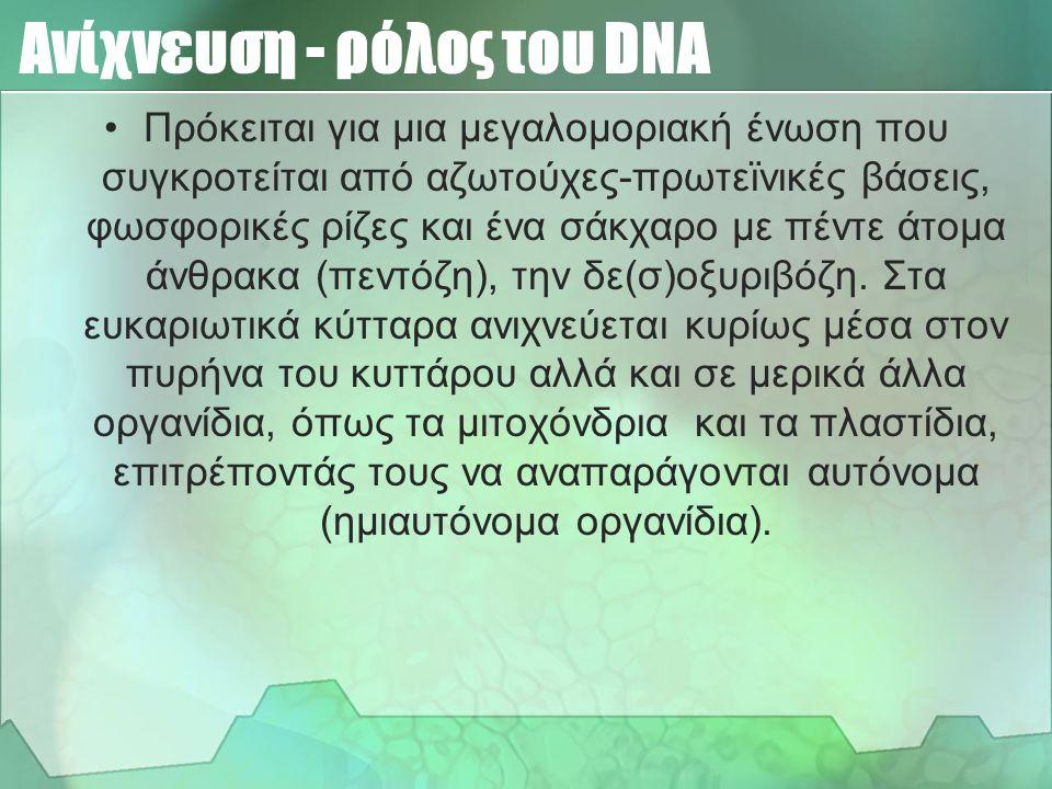 Η ανακάλυψη της δομής του DNA πραγματοποιήθηκε το 1953 από τους Τζέιμς Γουάτσον(James D. Watson) και Φράνσις Κρίκ(Francis Crick). Από πολλούς η ανακάλ