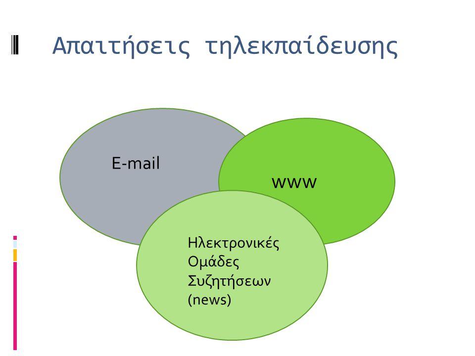 Απαιτήσεις τηλεκπαίδευσης E-mail www Ηλεκτρονικές Ομάδες Συζητήσεων (news)