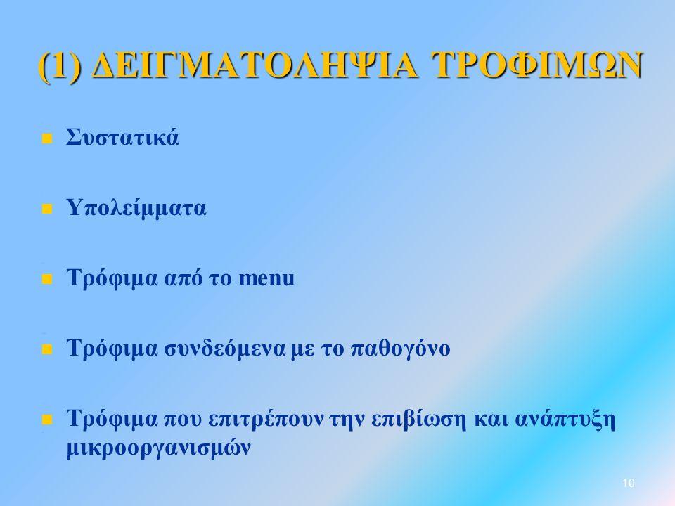 (1) ΔΕΙΓΜΑΤΟΛΗΨΙΑ ΤΡΟΦΙΜΩΝ  Συστατικά  Υπολείμματα  Τρόφιμα από το menu  Τρόφιμα συνδεόμενα με το παθογόνο  Τρόφιμα που επιτρέπουν την επιβίωση κ