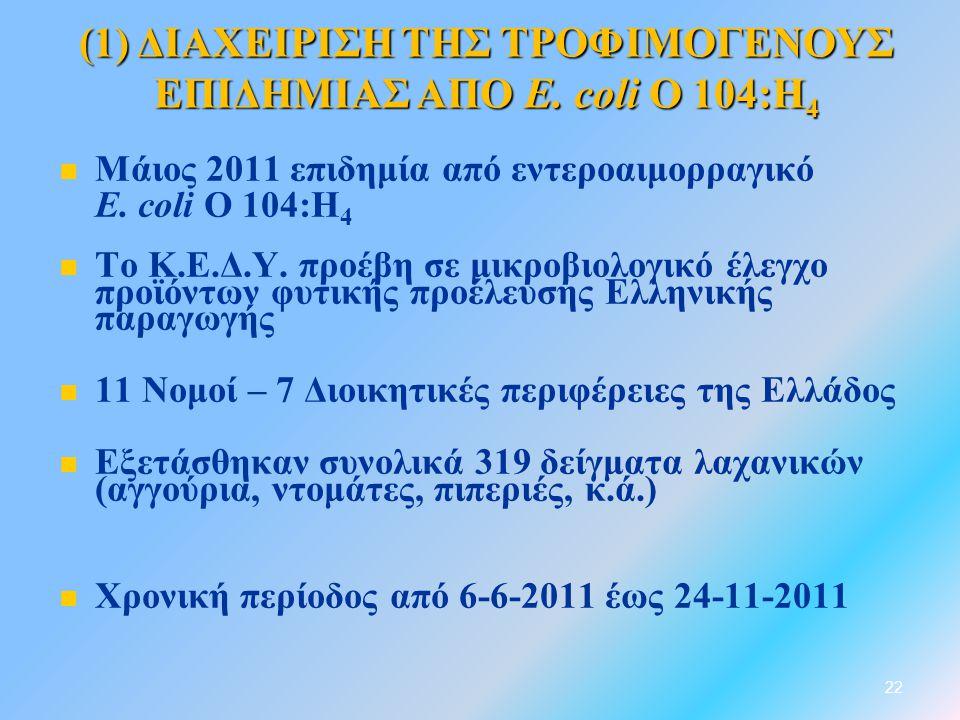 (1) ΔΙΑΧΕΙΡΙΣΗ ΤΗΣ ΤΡΟΦΙΜΟΓΕΝΟΥΣ ΕΠΙΔΗΜΙΑΣ ΑΠΟ E. coli O 104:Η 4   Μάιος 2011 επιδημία από εντεροαιμορραγικό E. coli O 104:Η 4   Το Κ.Ε.Δ.Υ. προέβ