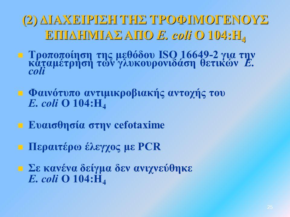   Τροποποίηση της μεθόδου ISO 16649-2 για την καταμέτρηση των γλυκουρονιδάση θετικών Ε. coli   Φαινότυπο αντιμικροβιακής αντοχής του Ε. coli Ο 104
