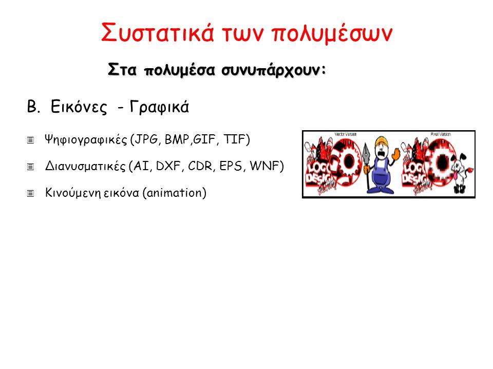 Συστατικά των πολυμέσων Γ.