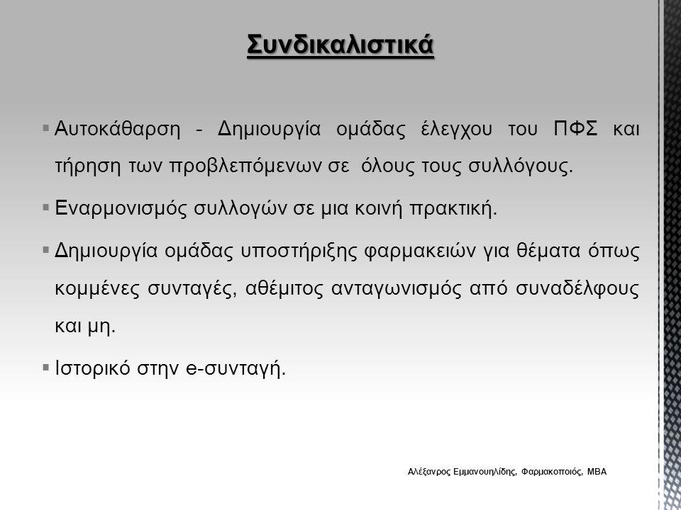  Αυτοκάθαρση - Δημιουργία ομάδας έλεγχου του ΠΦΣ και τήρηση των προβλεπόμενων σε όλους τους συλλόγους.